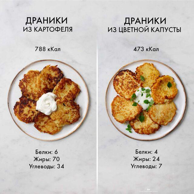 Проект Bonduelle. Фуд-стайлинг, компоновка, фотосъемка блюд в сравнении. ЗОЖ. Фотосъемка для рекламы. Фуд-стилист, фотограф Слава Поздняков.